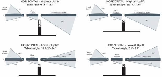 Leander Table Tilt Diagram